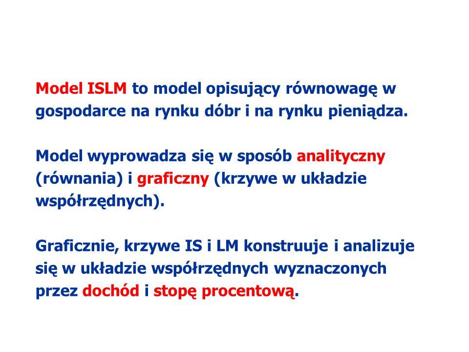 MAKROEKONOMIA Model ISLM Model ISLM to model opisujący równowagę w gospodarce na rynku dóbr i na rynku pieniądza. Model wyprowadza się w sposób analit