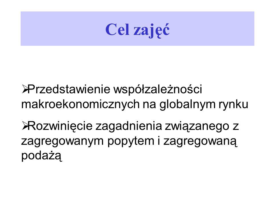 Zagadnienia: 1.Podstawowe współzależności makroekonomiczne 2.Globalny (zagregowany) popyt 1.Istota zagregowanego popytu 2.Czynniki kształtujące zagregowany popyt 3.Globalna (zagregowana) podaż 1.Istota zagregowanej podaży 2.Czynniki kształtujące zagregowaną podaż 4.Produkt potencjalny a produkt realny (prawo Okuna)