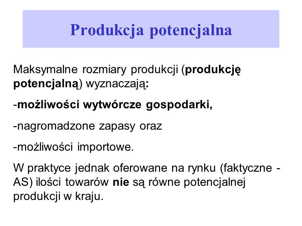 Produkcja potencjalna Maksymalne rozmiary produkcji (produkcję potencjalną) wyznaczają: -możliwości wytwórcze gospodarki, -nagromadzone zapasy oraz -m