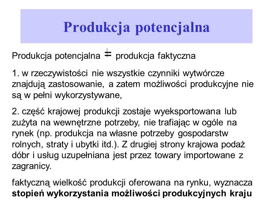 Produkcja potencjalna Produkcja potencjalna = produkcja faktyczna 1. w rzeczywistości nie wszystkie czynniki wytwórcze znajdują zastosowanie, a zatem