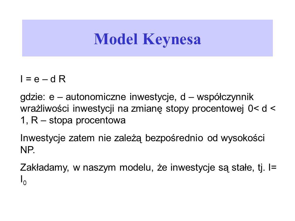 Model Keynesa I = e – d R gdzie: e – autonomiczne inwestycje, d – współczynnik wrażliwości inwestycji na zmianę stopy procentowej 0< d < 1, R – stopa