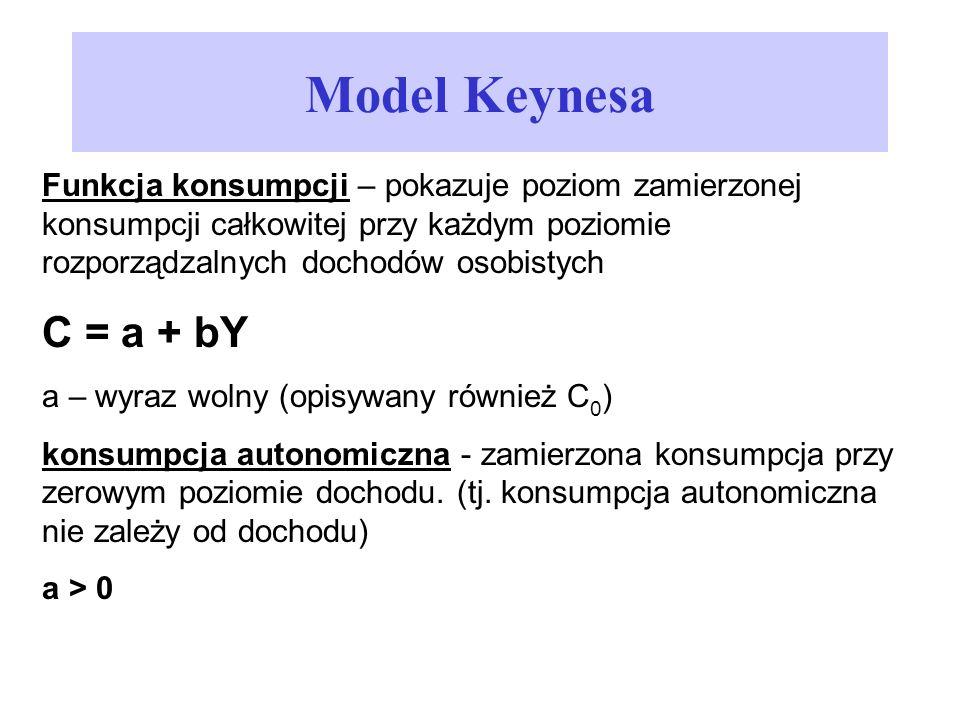 Model Keynesa Funkcja konsumpcji – pokazuje poziom zamierzonej konsumpcji całkowitej przy każdym poziomie rozporządzalnych dochodów osobistych C = a +