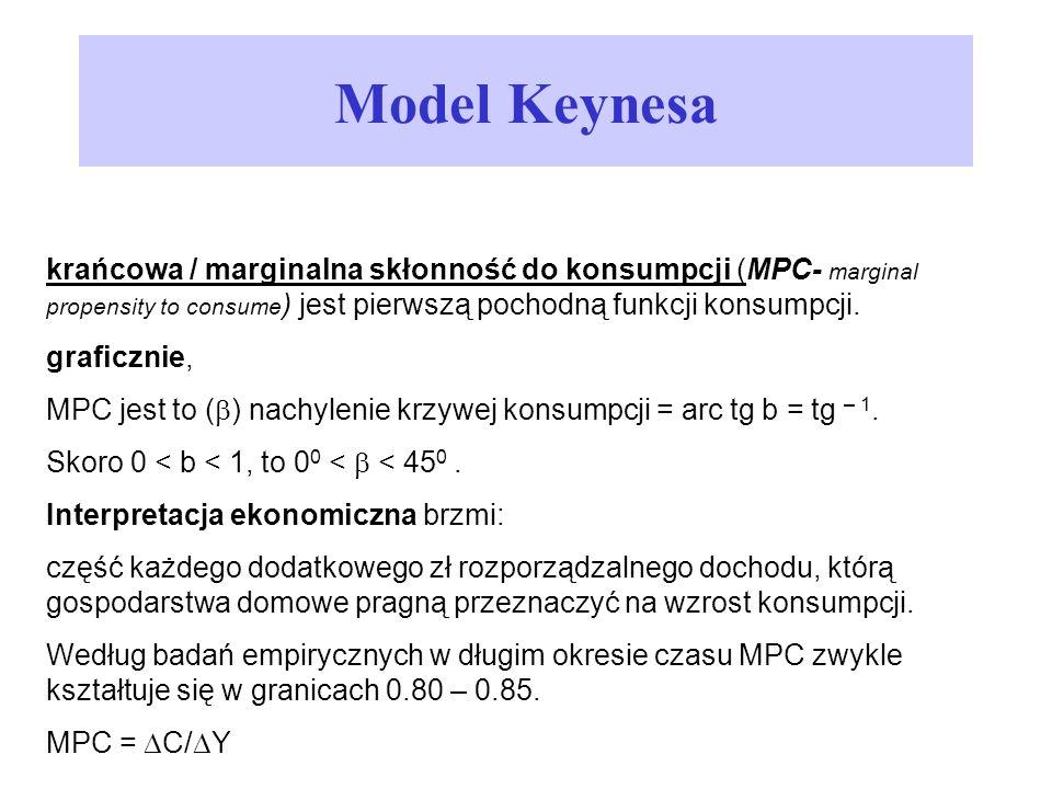 Model Keynesa krańcowa / marginalna skłonność do konsumpcji (MPC- marginal propensity to consume ) jest pierwszą pochodną funkcji konsumpcji. graficzn