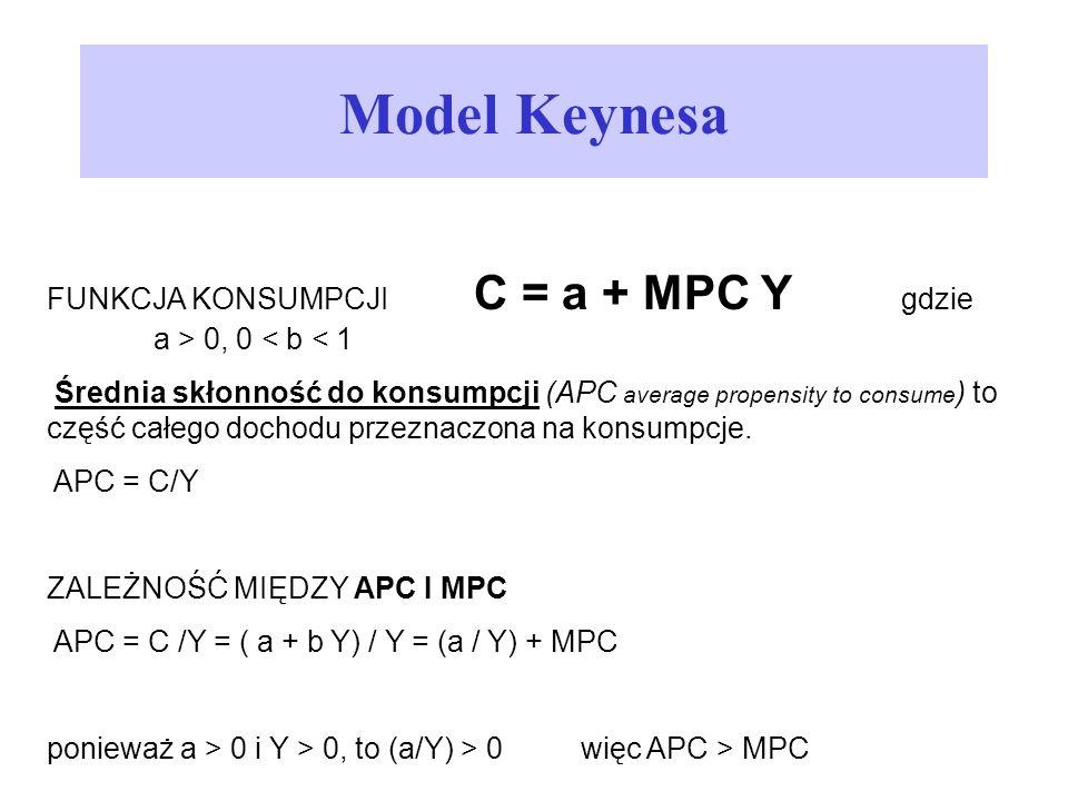 Model Keynesa FUNKCJA KONSUMPCJI C = a + MPC Y gdzie a > 0, 0 < b < 1 Średnia skłonność do konsumpcji (APC average propensity to consume ) to część ca