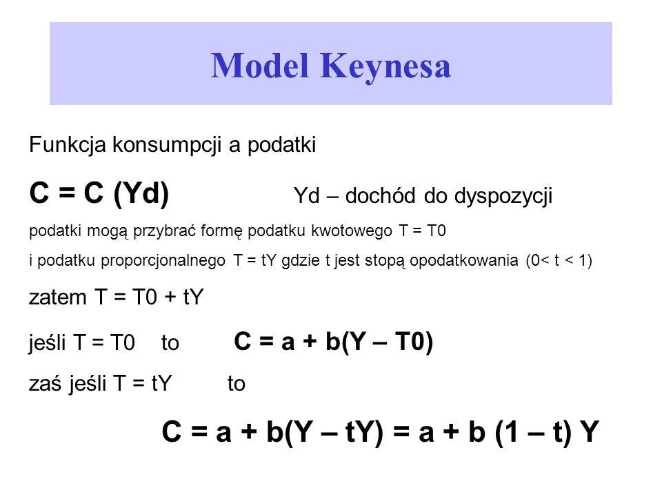 Model Keynesa Funkcja konsumpcji a podatki C = C (Yd) Yd – dochód do dyspozycji podatki mogą przybrać formę podatku kwotowego T = T0 i podatku proporc