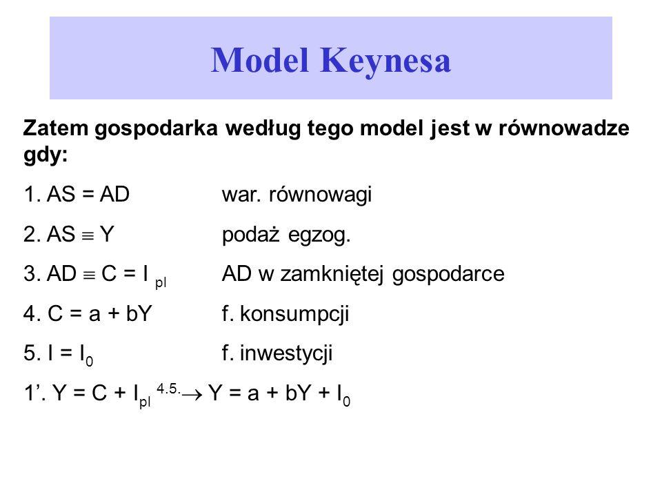 Model Keynesa Zatem gospodarka według tego model jest w równowadze gdy: 1. AS = AD war. równowagi 2. AS Y podaż egzog. 3. AD C = I pl AD w zamkniętej