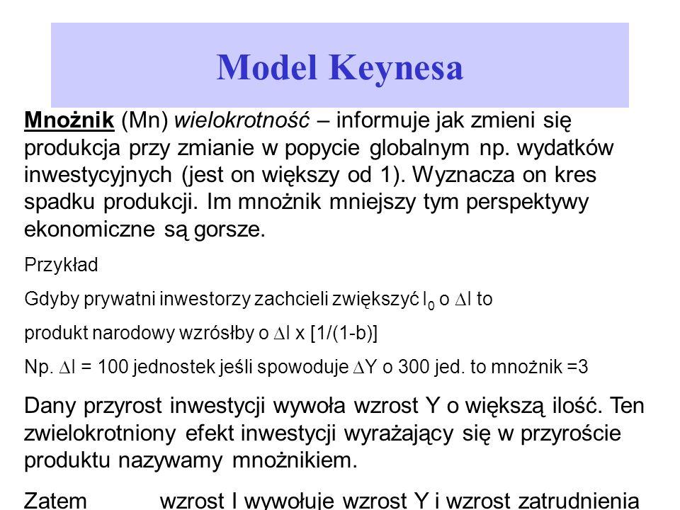 Model Keynesa Mnożnik (Mn) wielokrotność – informuje jak zmieni się produkcja przy zmianie w popycie globalnym np. wydatków inwestycyjnych (jest on wi