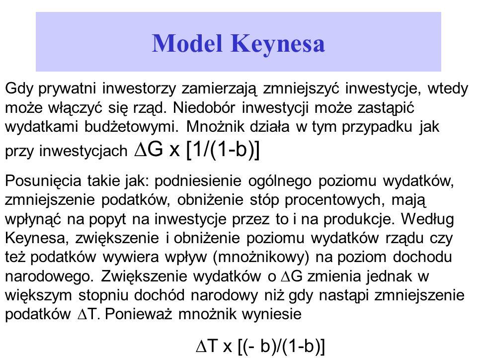 Model Keynesa Gdy prywatni inwestorzy zamierzają zmniejszyć inwestycje, wtedy może włączyć się rząd. Niedobór inwestycji może zastąpić wydatkami budże