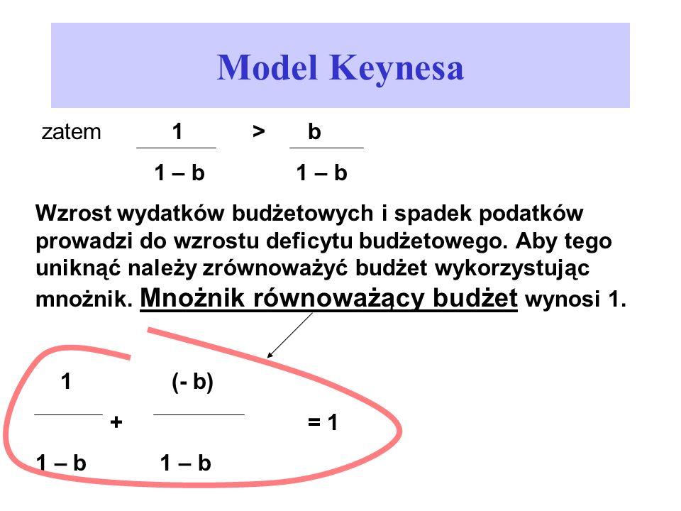 Model Keynesa zatem 1 >b 1 – b 1 – b Wzrost wydatków budżetowych i spadek podatków prowadzi do wzrostu deficytu budżetowego. Aby tego uniknąć należy z