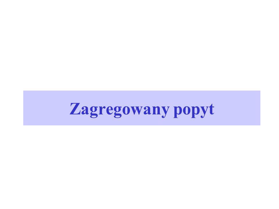 Przykłady STAGFLACJA Pogorszenie t of t, AS w lewo, Y spada, P rosną (tj.