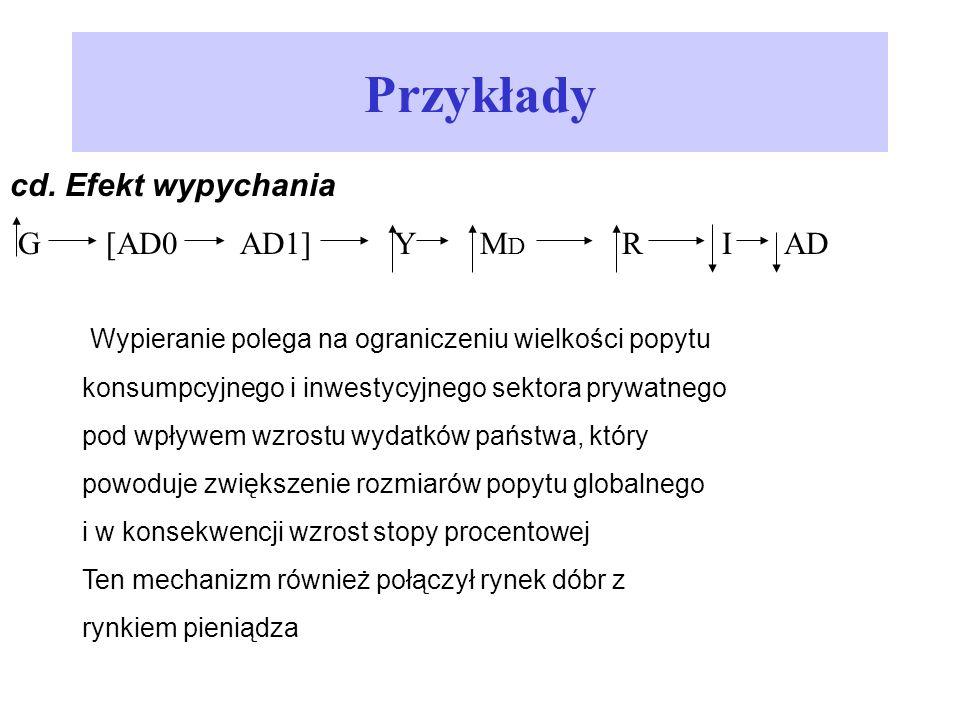 Przykłady cd. Efekt wypychania G[AD0 AD1]Y M D R I AD Wypieranie polega na ograniczeniu wielkości popytu konsumpcyjnego i inwestycyjnego sektora prywa
