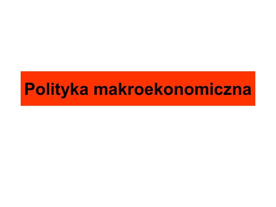 Polityka makroekonomiczna