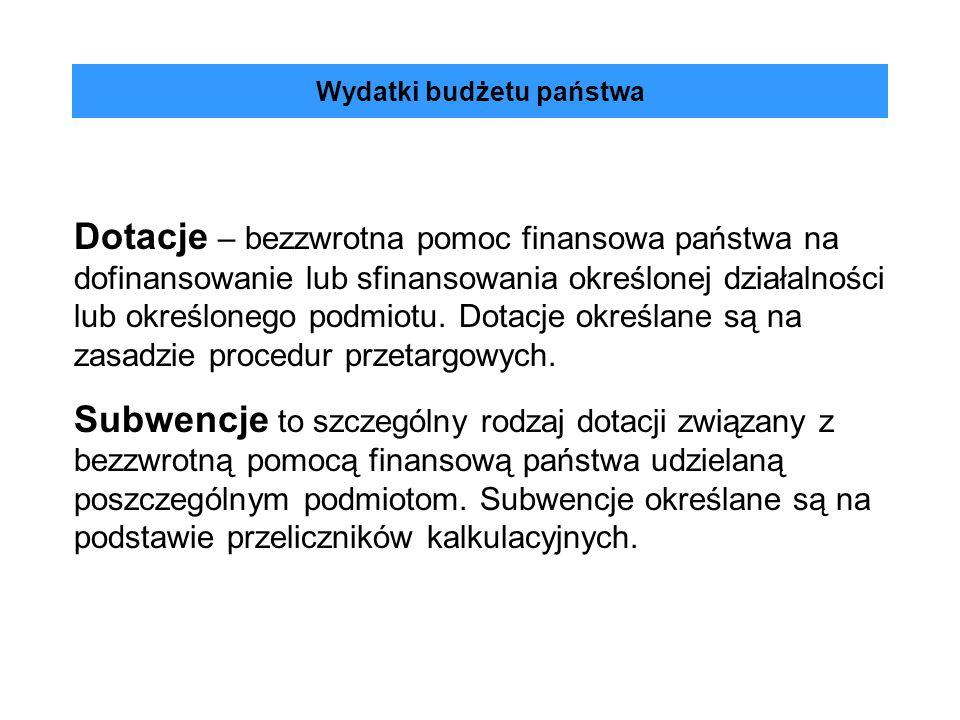 Zasady polityki budżetowej 1.zasada rocznego budżetu 2.