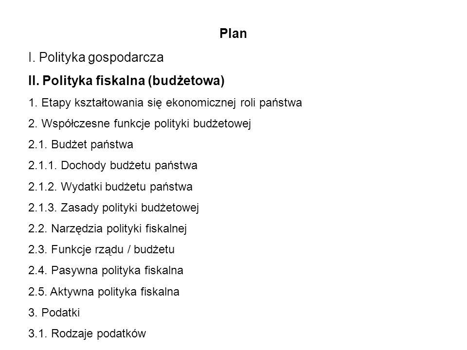 Plan I. Polityka gospodarcza II. Polityka fiskalna (budżetowa) 1. Etapy kształtowania się ekonomicznej roli państwa 2. Współczesne funkcje polityki bu
