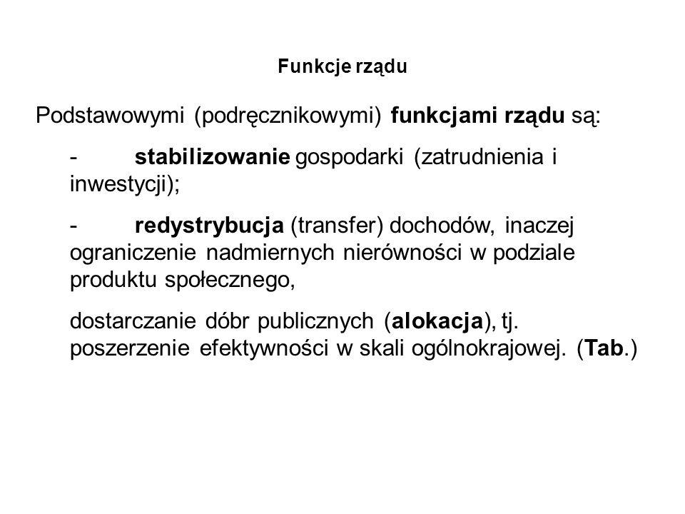 Funkcje rządu Podstawowymi (podręcznikowymi) funkcjami rządu są: - stabilizowanie gospodarki (zatrudnienia i inwestycji); - redystrybucja (transfer) d