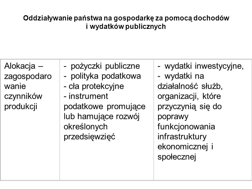Oddziaływanie państwa na gospodarkę za pomocą dochodów i wydatków publicznych Alokacja – zagospodaro wanie czynników produkcji - pożyczki publiczne -