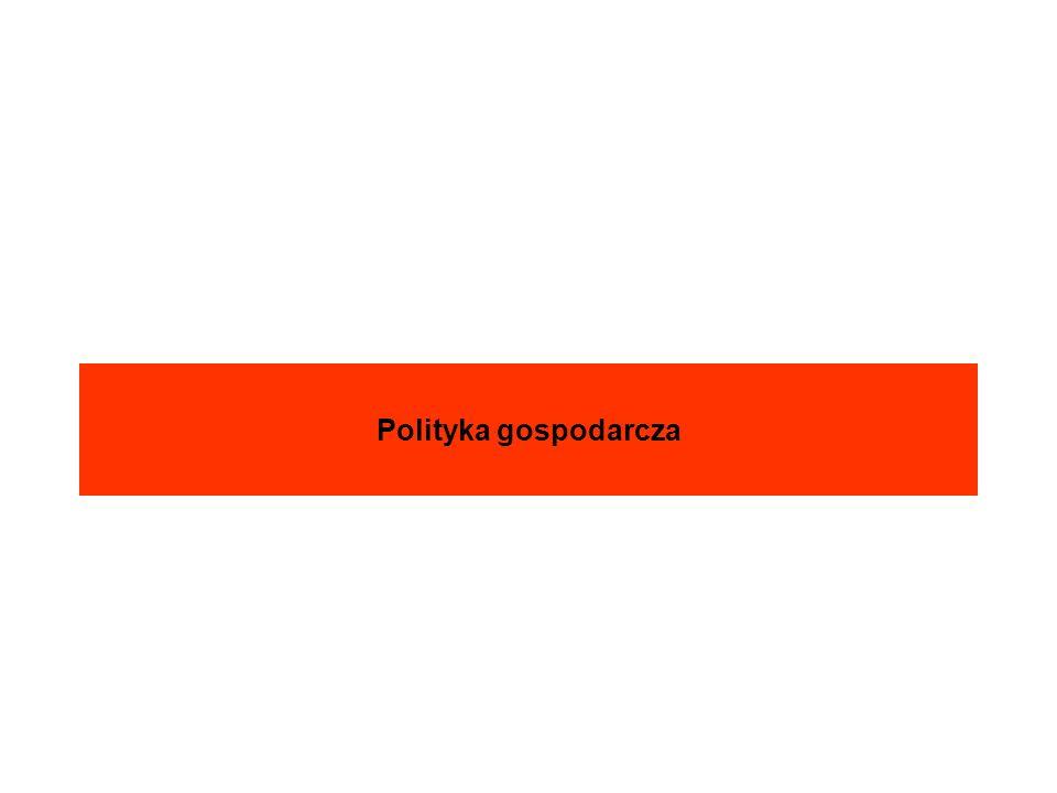 Cele i narzędzia polityki gospodarczej KryteriumRodzaje narzędzi polityki gospodarczej Sposób przekazu preferencji rządu do: - producentów - konsumentów - inwestorów Narzędzia pośrednie : parametryczne, rynkowe Narzędzia bezpośrednie : dyrektywy, nakazy, zakazy Cele polityki gospodarczej 1.