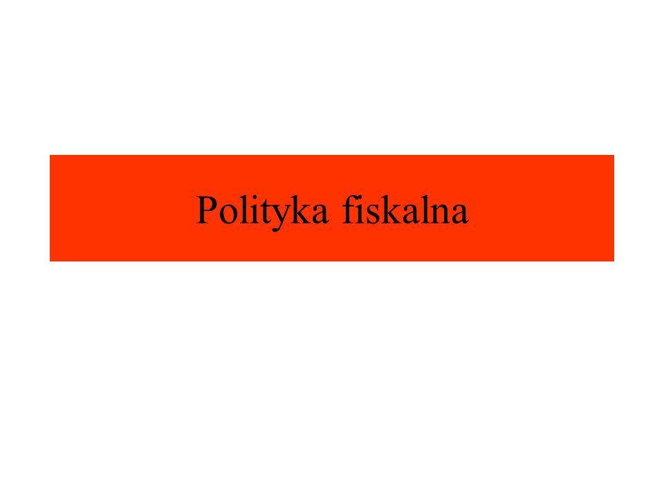 Polityka budżetowa (fiskalna) Została wyodrębniona z ogólnej polityki ekonomicznej (gospodarczej) państwa ze względu na specyfikę używanych środków (nie zaś celów finansowych)