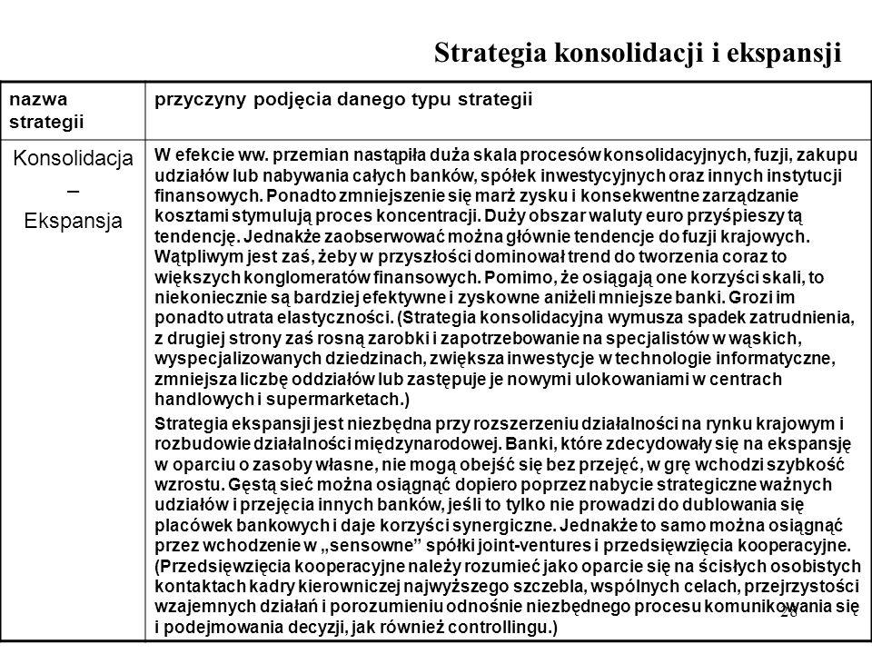 28 Strategia konsolidacji i ekspansji nazwa strategii przyczyny podjęcia danego typu strategii Konsolidacja – Ekspansja W efekcie ww. przemian nastąpi