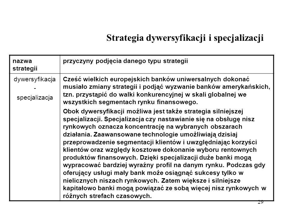 29 Strategia dywersyfikacji i specjalizacji nazwa strategii przyczyny podjęcia danego typu strategii dywersyfikacja - specjalizacja Cześć wielkich eur