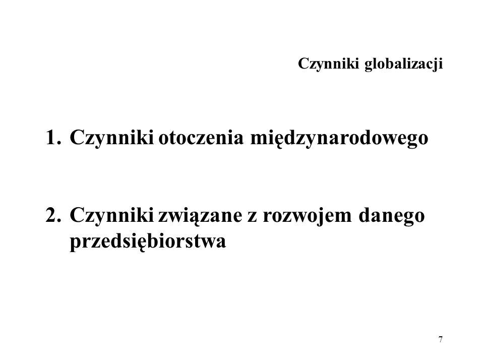 7 Czynniki globalizacji 1.Czynniki otoczenia międzynarodowego 2.Czynniki związane z rozwojem danego przedsiębiorstwa