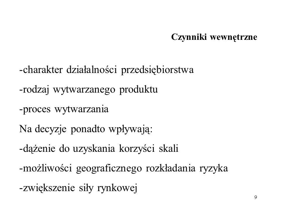 30 Literatura G.Gierszewska: Zarządzanie, op.cit.
