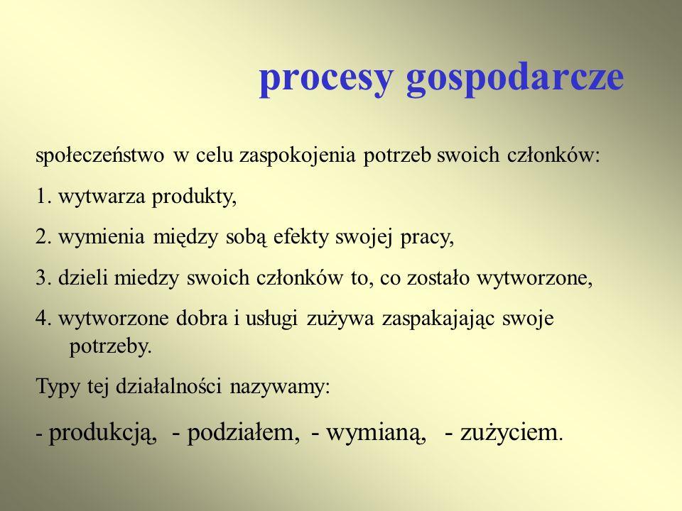 procesy gospodarcze społeczeństwo w celu zaspokojenia potrzeb swoich członków: 1. wytwarza produkty, 2. wymienia między sobą efekty swojej pracy, 3. d