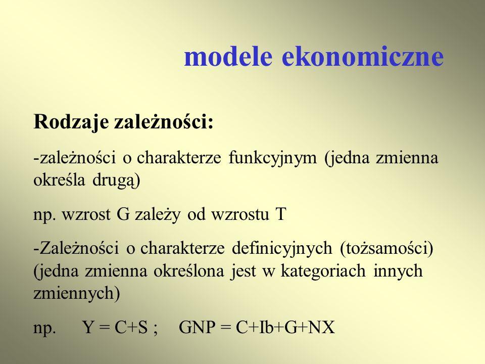 modele ekonomiczne Rodzaje zależności: -zależności o charakterze funkcyjnym (jedna zmienna określa drugą) np. wzrost G zależy od wzrostu T -Zależności