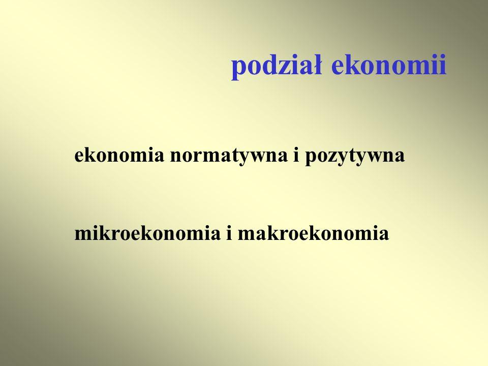 ekonomia normatywna i pozytywna mikroekonomia i makroekonomia