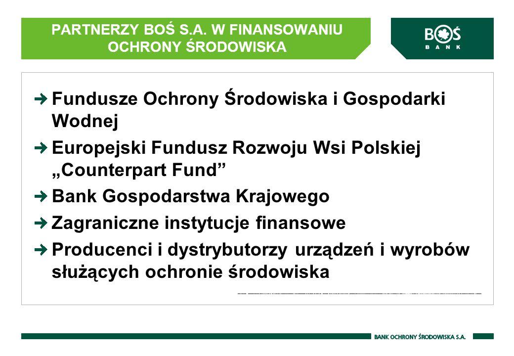 PARTNERZY BOŚ S.A. W FINANSOWANIU OCHRONY ŚRODOWISKA Fundusze Ochrony Środowiska i Gospodarki Wodnej Europejski Fundusz Rozwoju Wsi Polskiej Counterpa