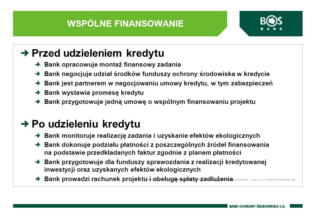 WSPÓLNE FINANSOWANIE Przed udzieleniem kredytu Bank opracowuje montaż finansowy zadania Bank negocjuje udział środków funduszy ochrony środowiska w kr