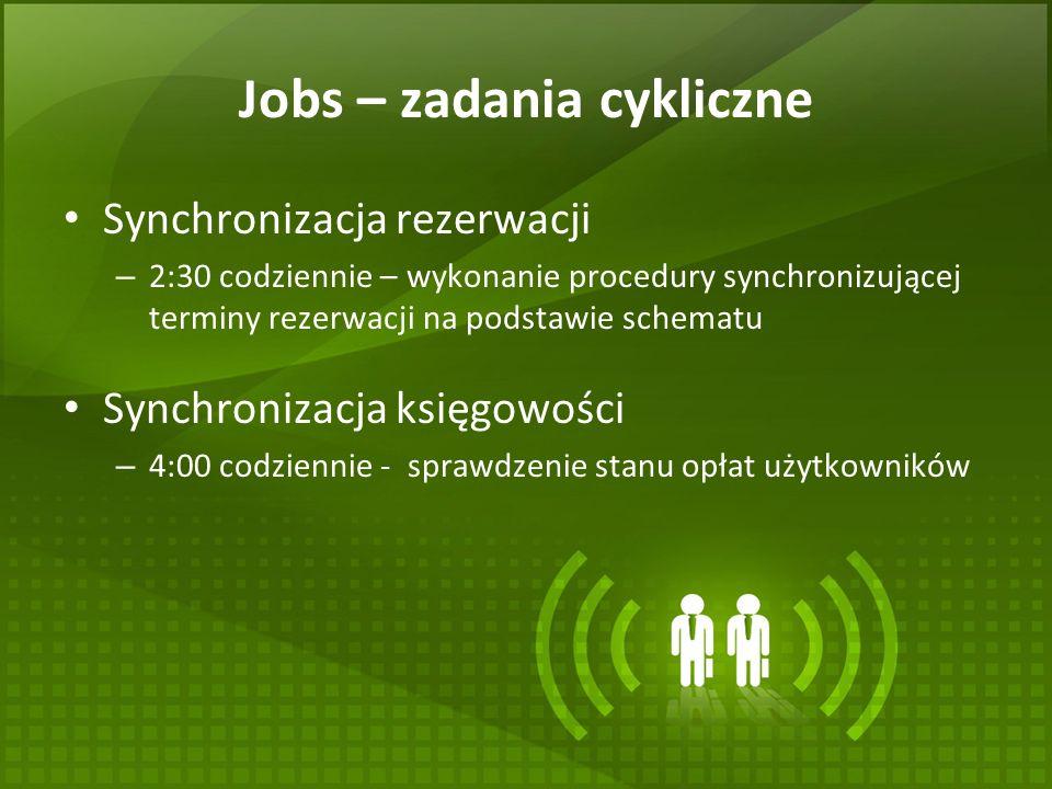 Jobs – zadania cykliczne Synchronizacja rezerwacji – 2:30 codziennie – wykonanie procedury synchronizującej terminy rezerwacji na podstawie schematu S