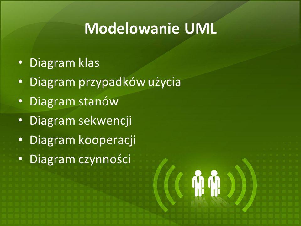 Modelowanie UML Diagram klas Diagram przypadków użycia Diagram stanów Diagram sekwencji Diagram kooperacji Diagram czynności