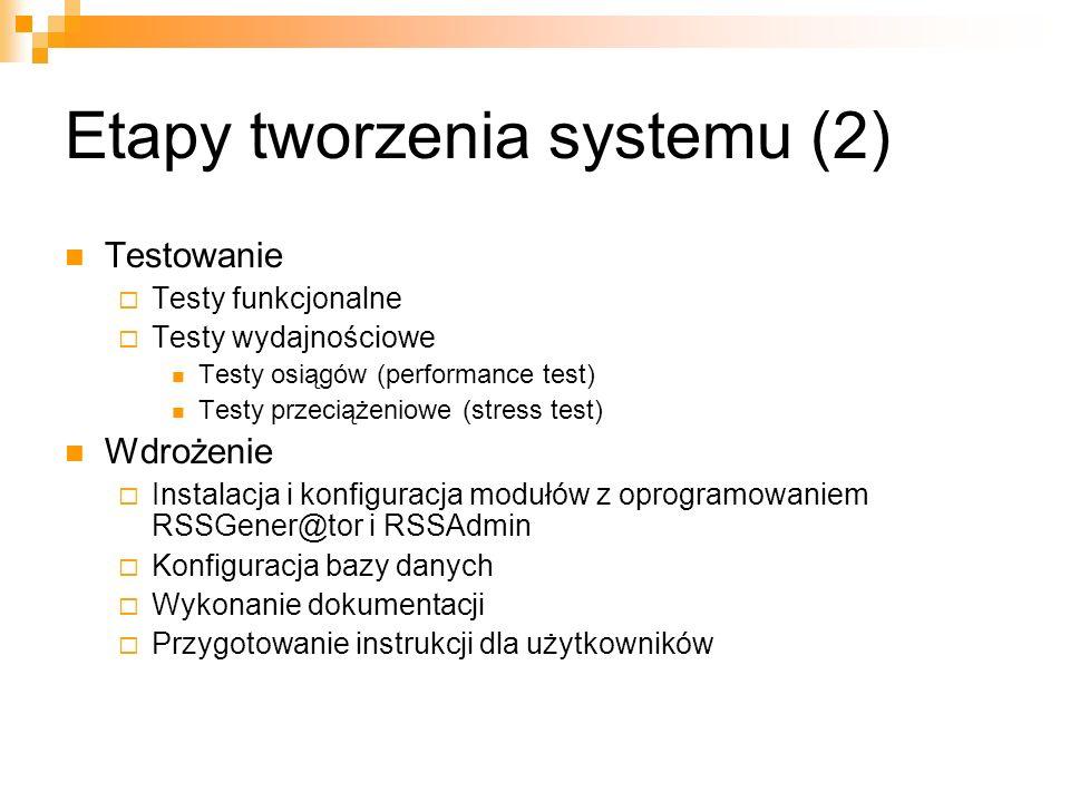 Etapy tworzenia systemu (2) Testowanie Testy funkcjonalne Testy wydajnościowe Testy osiągów (performance test) Testy przeciążeniowe (stress test) Wdro