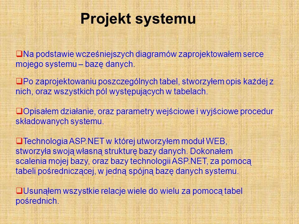 Projekt systemu Na podstawie wcześniejszych diagramów zaprojektowałem serce mojego systemu – bazę danych. Po zaprojektowaniu poszczególnych tabel, stw