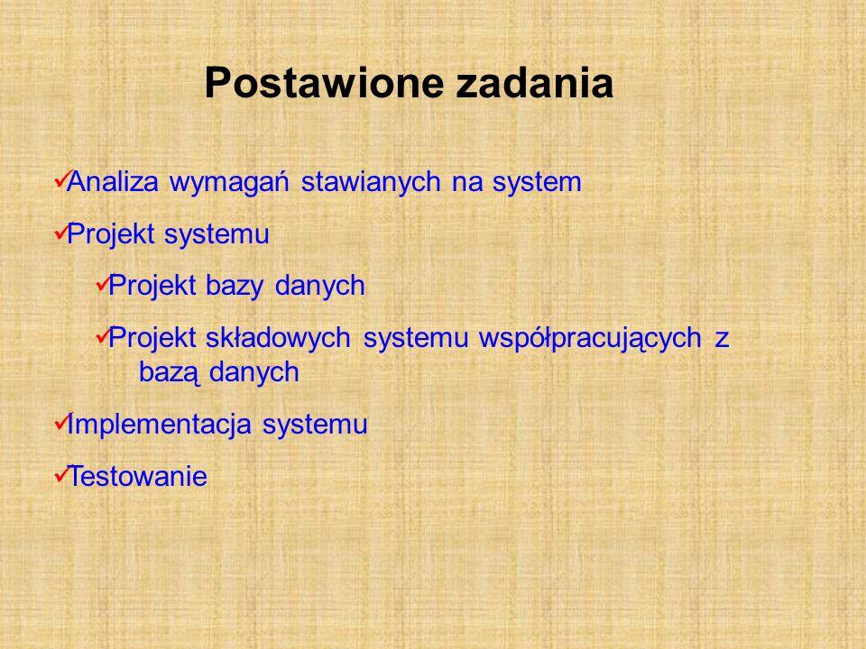 Postawione zadania Analiza wymagań stawianych na system Projekt systemu Projekt bazy danych Projekt składowych systemu współpracujących z bazą danych