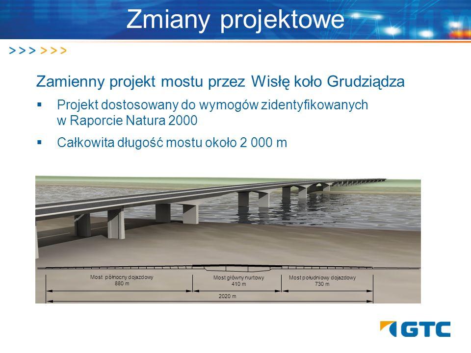 Zmiany projektowe Most północny dojazdowy 880 m Most główny nurtowy 410 m 2020 m Most południowy dojazdowy 730 m Zamienny projekt mostu przez Wisłę ko