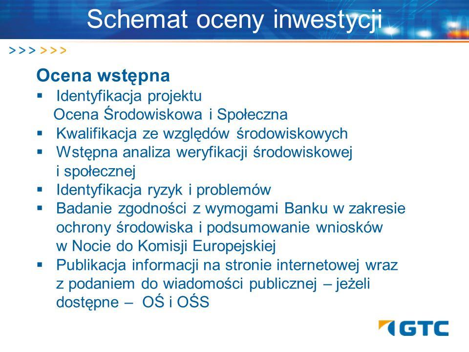 Schemat oceny inwestycji Ocena wstępna Identyfikacja projektu... Ocena Środowiskowa i Społeczna Kwalifikacja ze względów środowiskowych Wstępna analiz