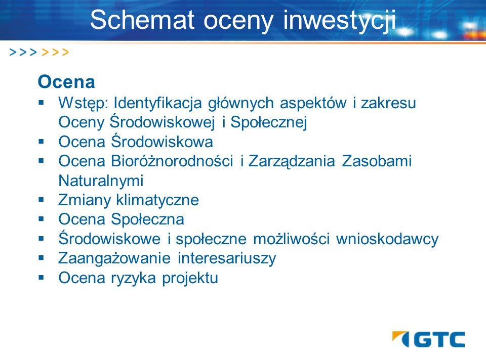 Schemat oceny inwestycji Ocena Wstęp: Identyfikacja głównych aspektów i zakresu … Oceny Środowiskowej i Społecznej Ocena Środowiskowa Ocena Bioróżnoro