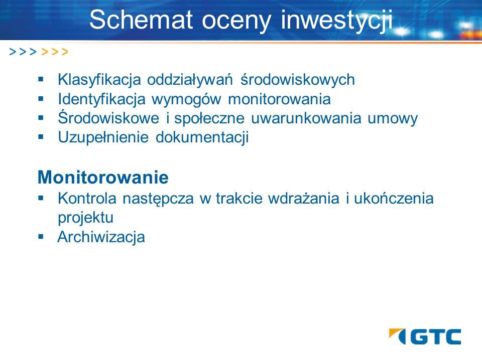 Schemat oceny inwestycji Klasyfikacja oddziaływań środowiskowych Identyfikacja wymogów monitorowania Środowiskowe i społeczne uwarunkowania umowy Uzup