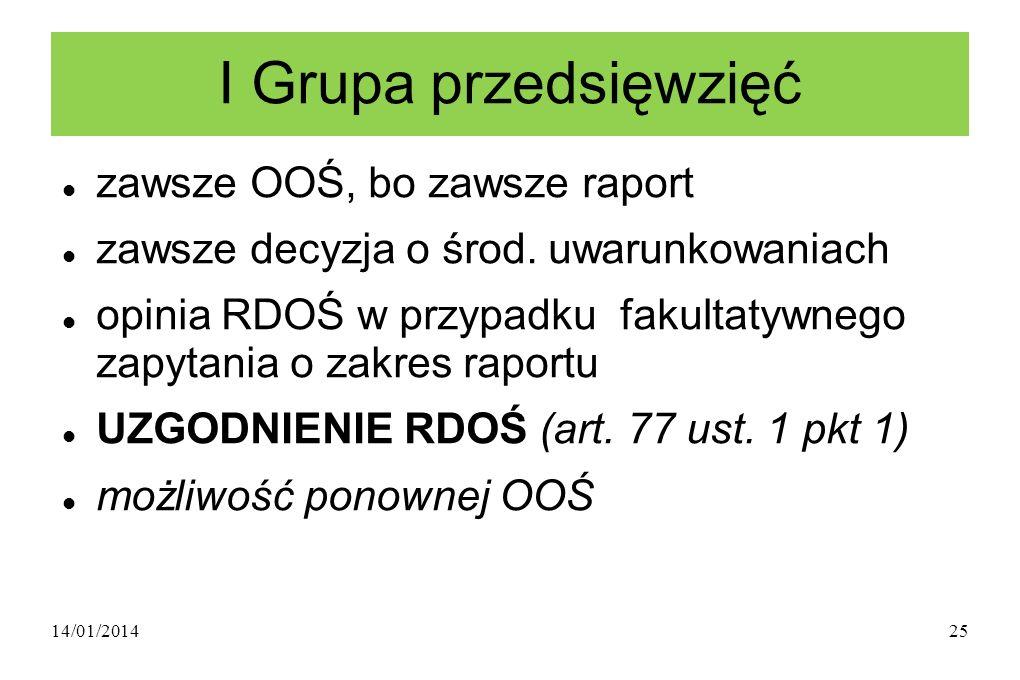14/01/201425 I Grupa przedsięwzięć zawsze OOŚ, bo zawsze raport zawsze decyzja o środ.