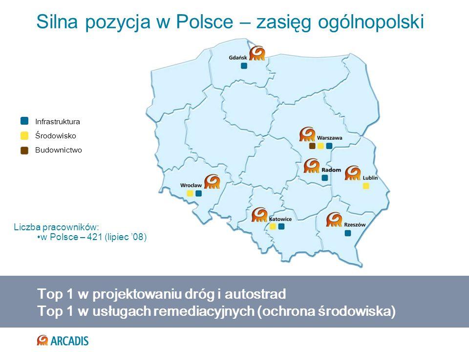 Silna pozycja w Polsce – zasięg ogólnopolski Top 1 w projektowaniu dróg i autostrad Top 1 w usługach remediacyjnych (ochrona środowiska) Infrastruktur