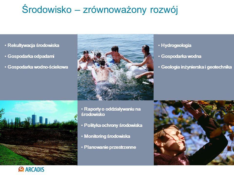 Raporty o oddziaływaniu na środowisko Polityka ochrony środowiska Monitoring środowiska Planowanie przestrzenne Środowisko – zrównoważony rozwój Rekul