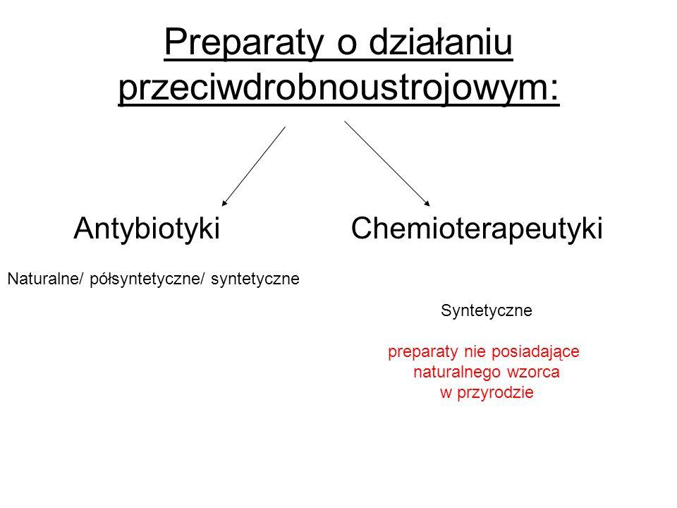 Preparaty o działaniu przeciwdrobnoustrojowym: AntybiotykiChemioterapeutyki Naturalne/ półsyntetyczne/ syntetyczne Syntetyczne preparaty nie posiadają