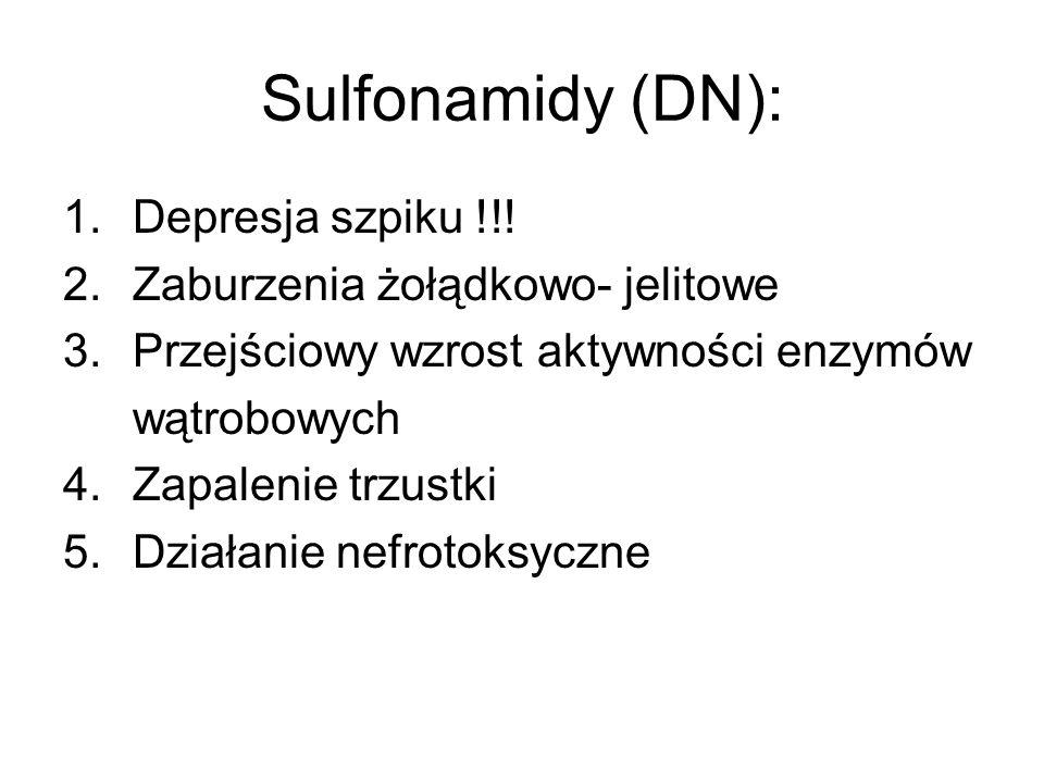 Sulfonamidy (DN): 1.Depresja szpiku !!! 2.Zaburzenia żołądkowo- jelitowe 3.Przejściowy wzrost aktywności enzymów wątrobowych 4.Zapalenie trzustki 5.Dz