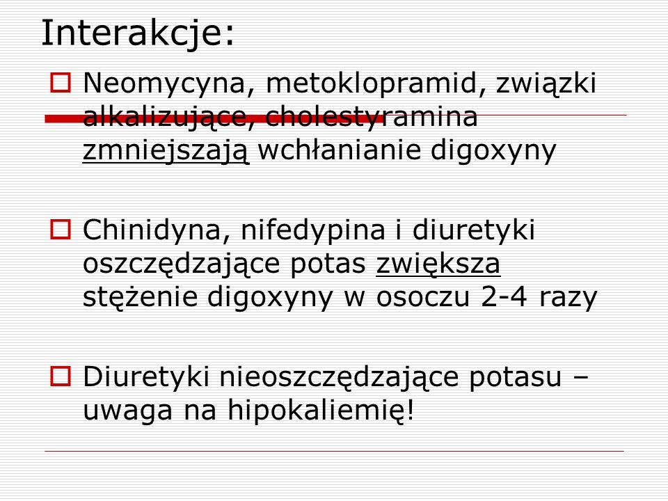 Interakcje: Neomycyna, metoklopramid, związki alkalizujące, cholestyramina zmniejszają wchłanianie digoxyny Chinidyna, nifedypina i diuretyki oszczędz
