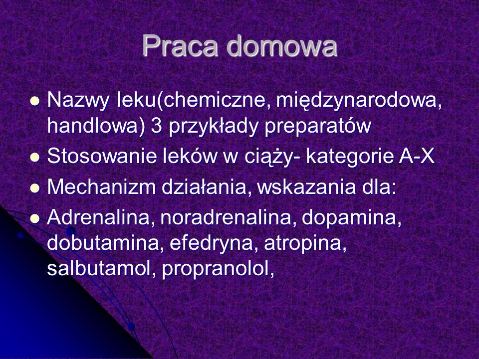 Praca domowa Nazwy leku(chemiczne, międzynarodowa, handlowa) 3 przykłady preparatów Nazwy leku(chemiczne, międzynarodowa, handlowa) 3 przykłady preparatów Stosowanie leków w ciąży- kategorie A-X Stosowanie leków w ciąży- kategorie A-X Mechanizm działania, wskazania dla: Mechanizm działania, wskazania dla: Adrenalina, noradrenalina, dopamina, dobutamina, efedryna, atropina, salbutamol, propranolol, Adrenalina, noradrenalina, dopamina, dobutamina, efedryna, atropina, salbutamol, propranolol,