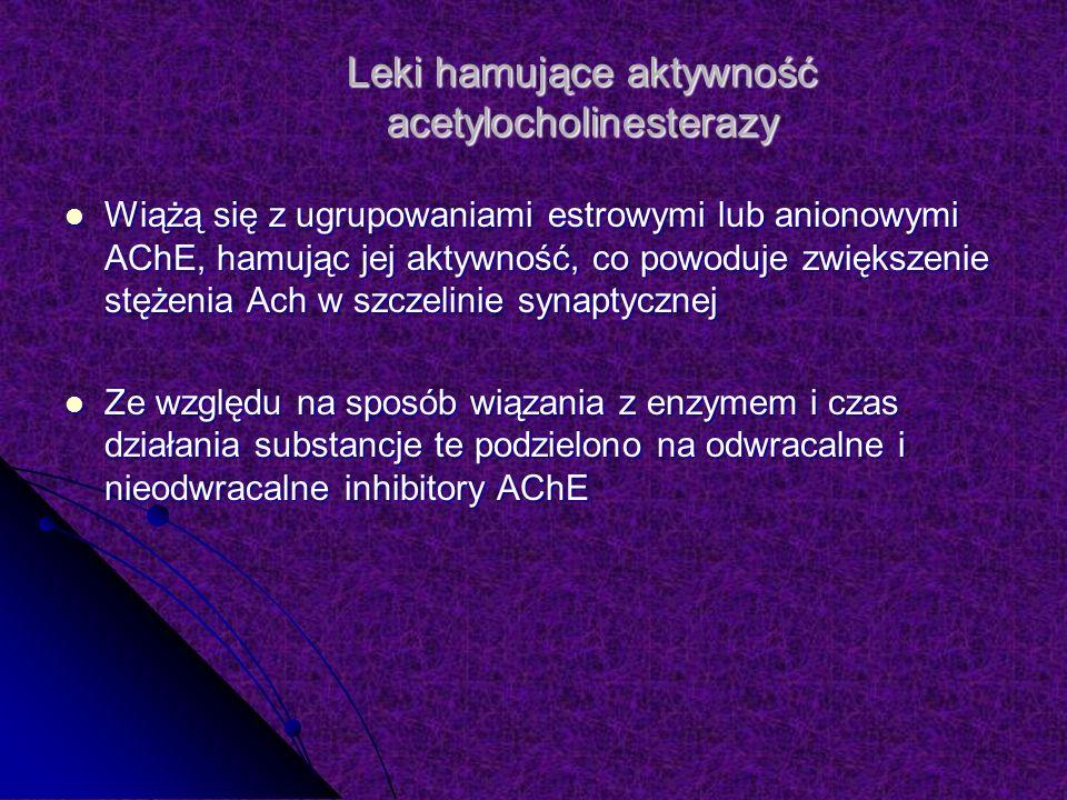 Leki hamujące aktywność acetylocholinesterazy Wiążą się z ugrupowaniami estrowymi lub anionowymi AChE, hamując jej aktywność, co powoduje zwiększenie stężenia Ach w szczelinie synaptycznej Wiążą się z ugrupowaniami estrowymi lub anionowymi AChE, hamując jej aktywność, co powoduje zwiększenie stężenia Ach w szczelinie synaptycznej Ze względu na sposób wiązania z enzymem i czas działania substancje te podzielono na odwracalne i nieodwracalne inhibitory AChE Ze względu na sposób wiązania z enzymem i czas działania substancje te podzielono na odwracalne i nieodwracalne inhibitory AChE