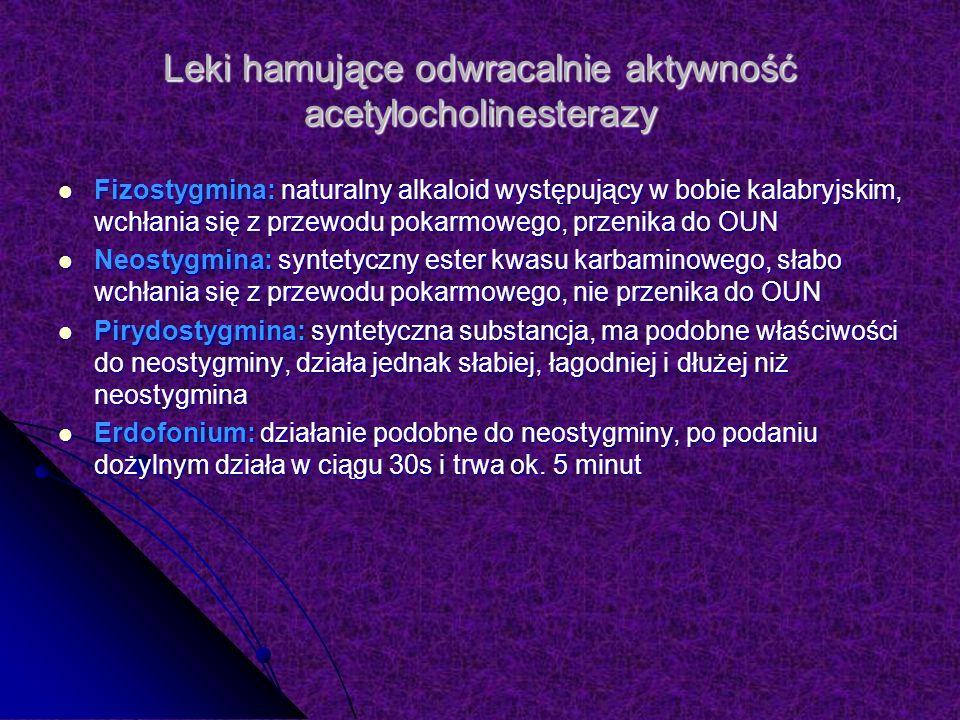 Leki hamujące odwracalnie aktywność acetylocholinesterazy Fizostygmina: naturalny alkaloid występujący w bobie kalabryjskim, wchłania się z przewodu pokarmowego, przenika do OUN Fizostygmina: naturalny alkaloid występujący w bobie kalabryjskim, wchłania się z przewodu pokarmowego, przenika do OUN Neostygmina: syntetyczny ester kwasu karbaminowego, słabo wchłania się z przewodu pokarmowego, nie przenika do OUN Neostygmina: syntetyczny ester kwasu karbaminowego, słabo wchłania się z przewodu pokarmowego, nie przenika do OUN Pirydostygmina: syntetyczna substancja, ma podobne właściwości do neostygminy, działa jednak słabiej, łagodniej i dłużej niż neostygmina Pirydostygmina: syntetyczna substancja, ma podobne właściwości do neostygminy, działa jednak słabiej, łagodniej i dłużej niż neostygmina Erdofonium: działanie podobne do neostygminy, po podaniu dożylnym działa w ciągu 30s i trwa ok.
