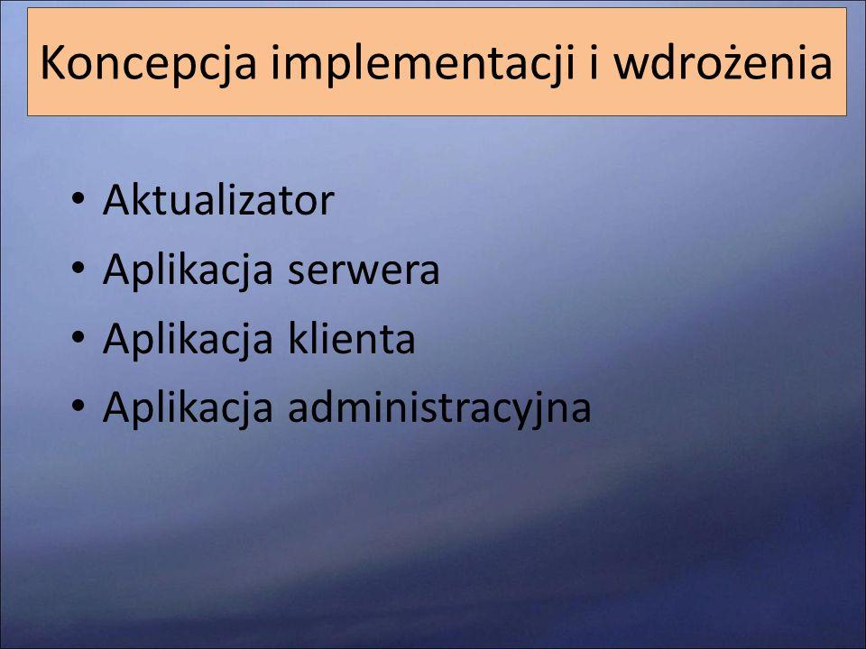 Koncepcja implementacji i wdrożenia Aktualizator Aplikacja serwera Aplikacja klienta Aplikacja administracyjna